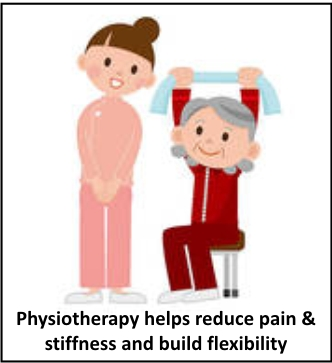 Physiotherapy exercise for Arthritis, joints pain