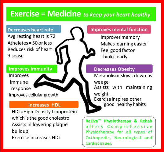 Cardiac rehab - Exercise is medicine to keep heart healthy