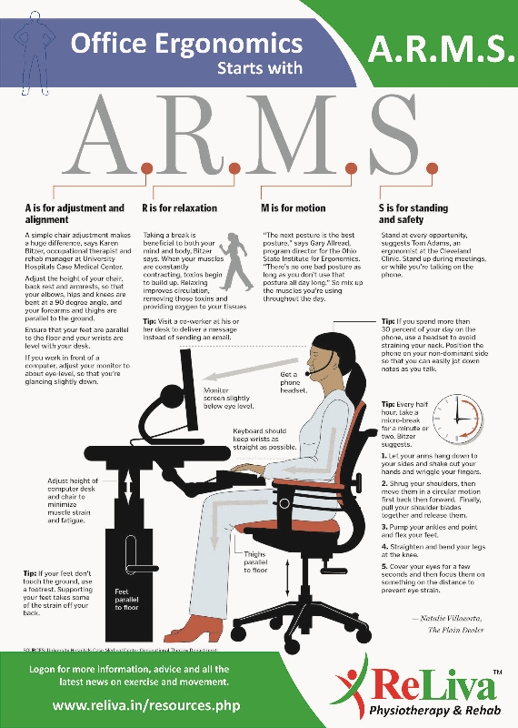 Ergonomics in Office : Correct posture of sitting in workplace