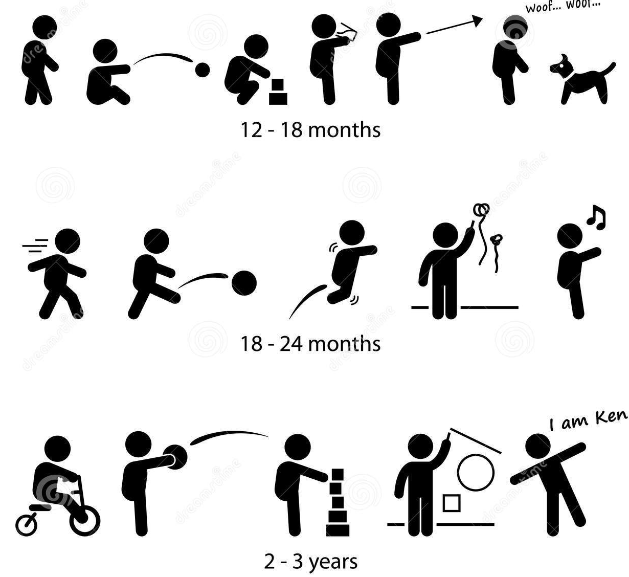Skill development of toddlers