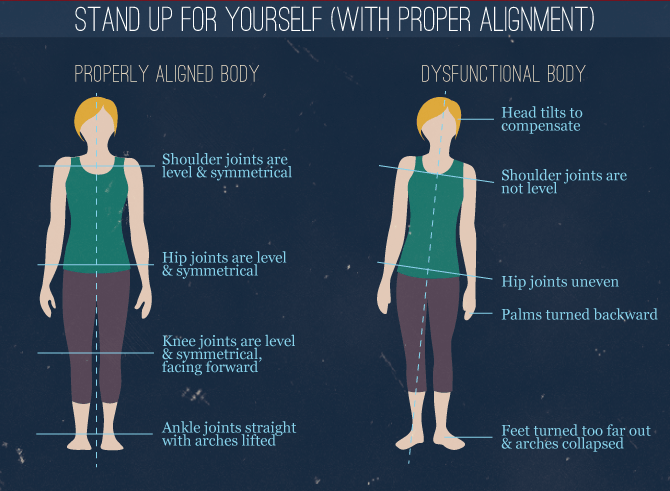 body alignment