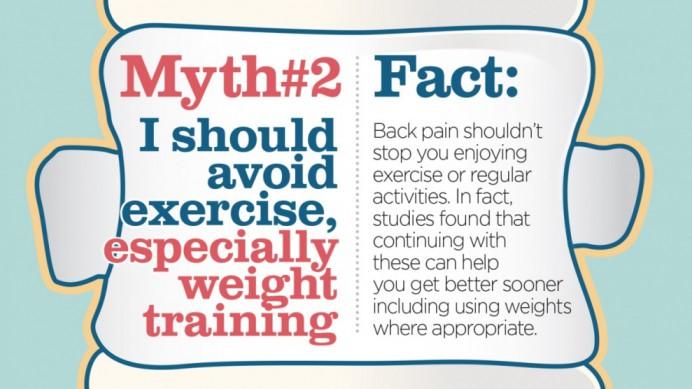 Back-Pain-Exercise-Myths